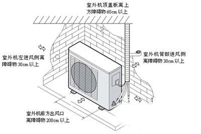 空调正确的安装步骤及方法